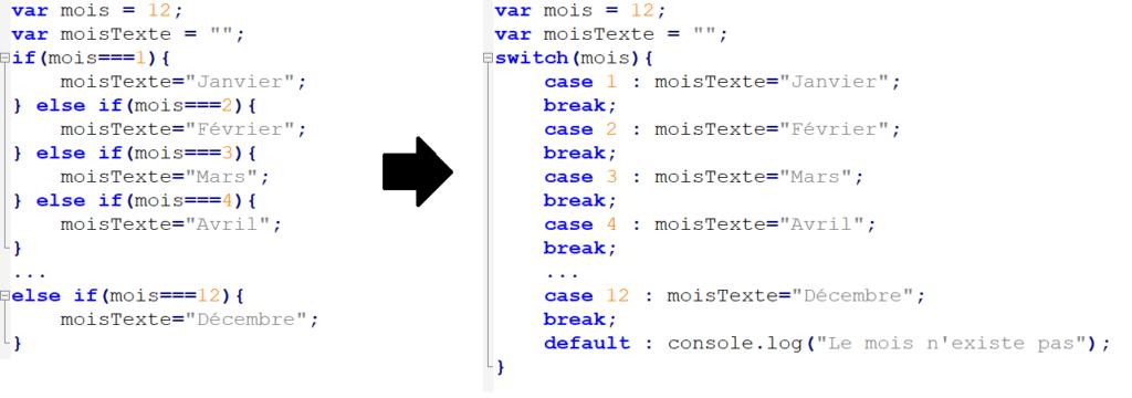 exemple de switch case