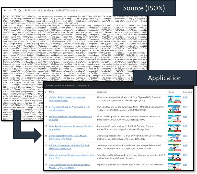 créer une API PHP - LA réalisation